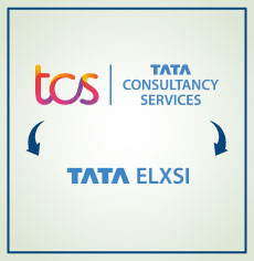 Tata Elxsi learns from TCS's customer experience and delivery surveys