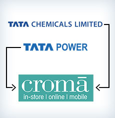 Infiniti Retail adopts Tata Power's Enterprise Risk Management framework and Tata Chemicals' risk policies